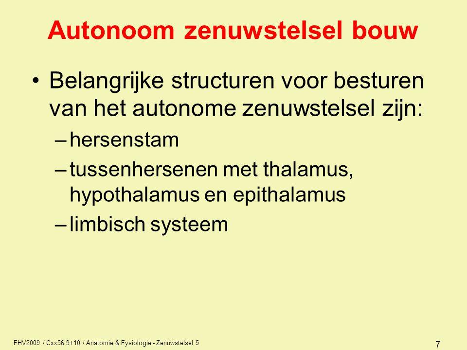 FHV2009 / Cxx56 9+10 / Anatomie & Fysiologie - Zenuwstelsel 5 18 Anatomie van het autonome zenuwstelsel Centraal gelegen delen van het parasympatisch systeem zijn: –kernen in hypothalamus, hersenstam en sacraal deel van het ruggenmerg