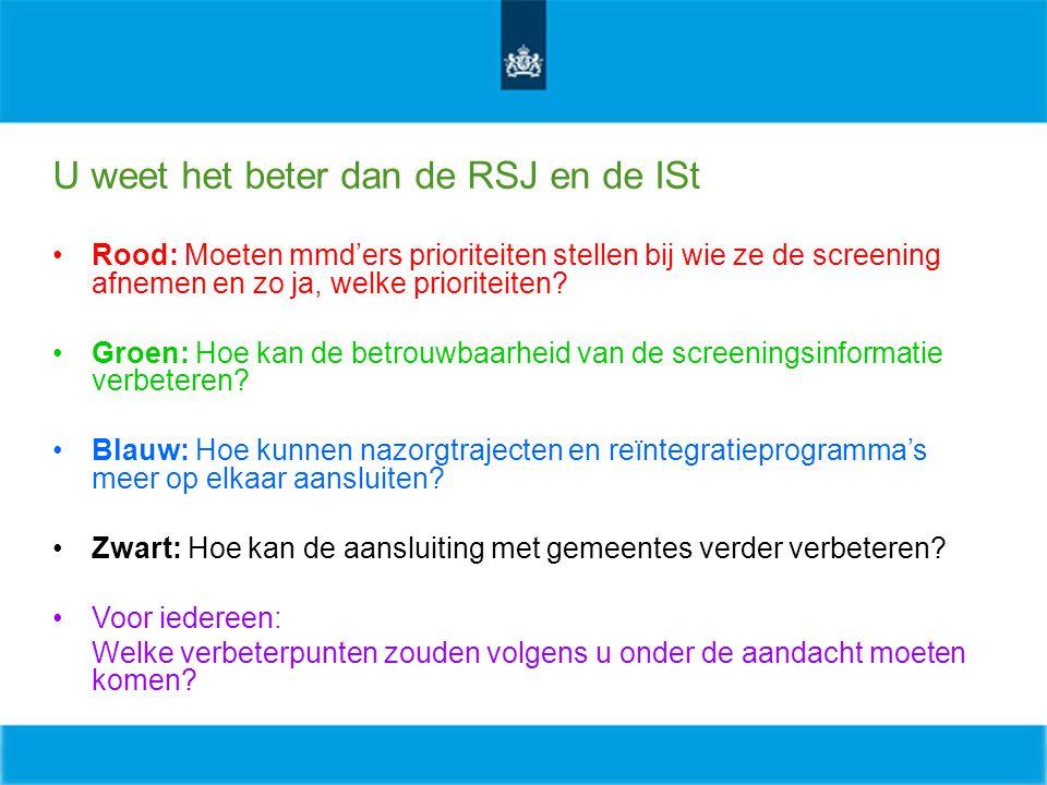 U weet het beter dan de RSJ en de ISt Rood: Moeten mmd'ers prioriteiten stellen bij wie ze de screening afnemen en zo ja, welke prioriteiten? Groen: H