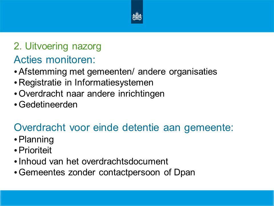 2. Uitvoering nazorg Acties monitoren: Afstemming met gemeenten/ andere organisaties Registratie in Informatiesystemen Overdracht naar andere inrichti