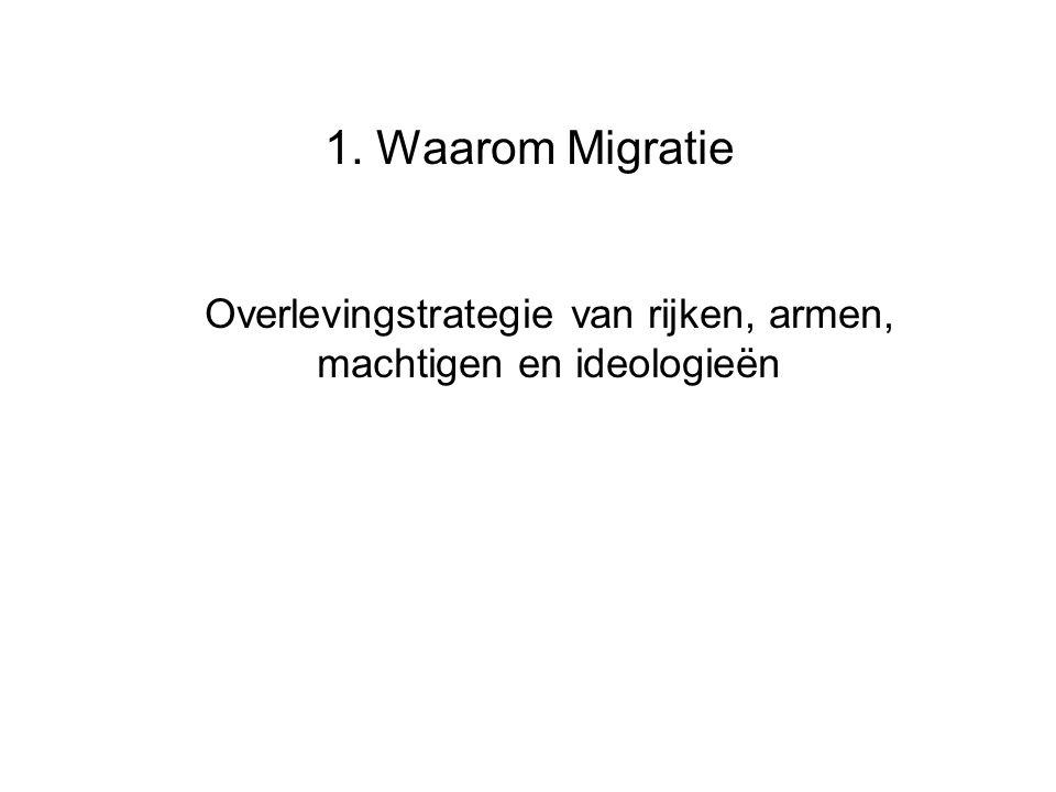 1. Waarom Migratie Overlevingstrategie van rijken, armen, machtigen en ideologieën