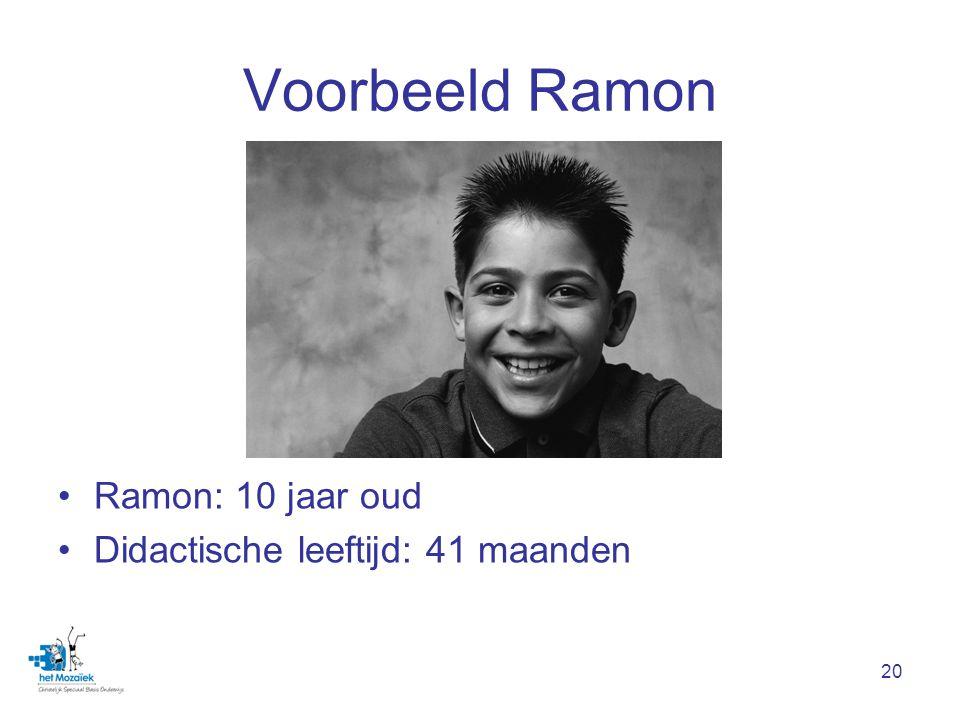 20 Voorbeeld Ramon Ramon: 10 jaar oud Didactische leeftijd: 41 maanden