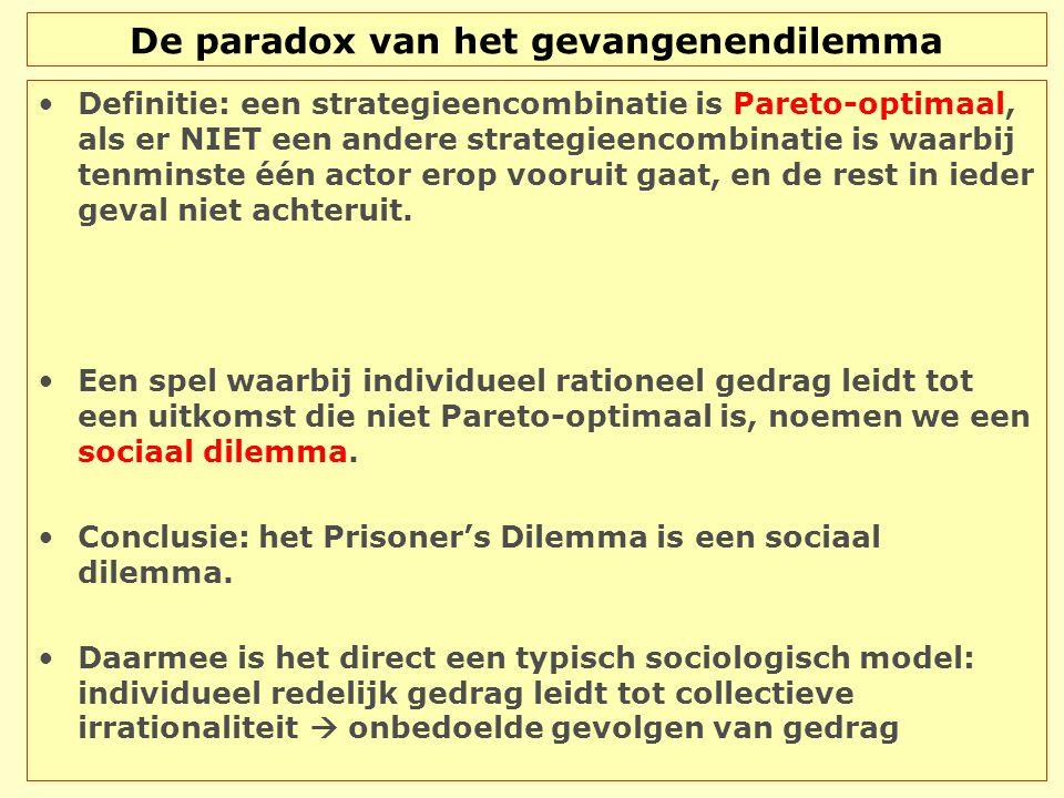 De paradox van het gevangenendilemma Definitie: een strategieencombinatie is Pareto-optimaal, als er NIET een andere strategieencombinatie is waarbij