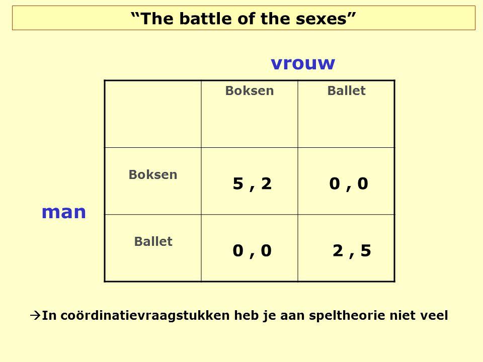 """""""The battle of the sexes"""" BoksenBallet Boksen 5, 2 0, 0 Ballet 0, 0 2, 5 man vrouw  In coördinatievraagstukken heb je aan speltheorie niet veel"""