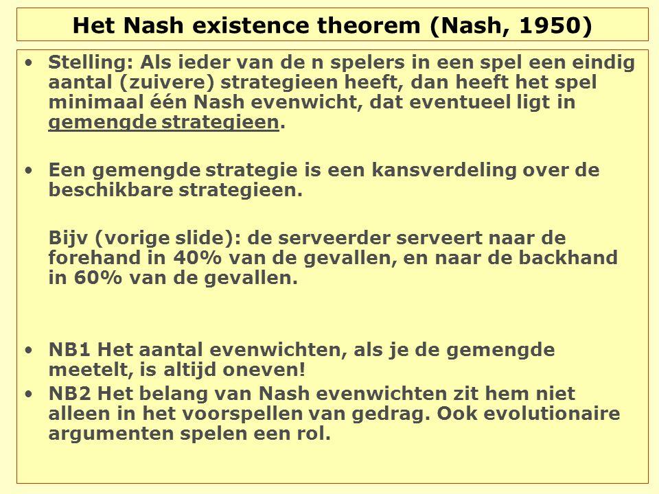 Het Nash existence theorem (Nash, 1950) Stelling: Als ieder van de n spelers in een spel een eindig aantal (zuivere) strategieen heeft, dan heeft het