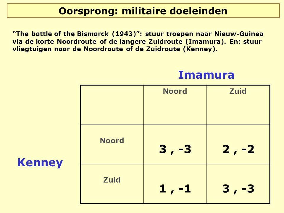 """Oorsprong: militaire doeleinden NoordZuid Noord 3, -3 2, -2 Zuid 1, -1 3, -3 Kenney Imamura """"The battle of the Bismarck (1943)"""": stuur troepen naar Ni"""