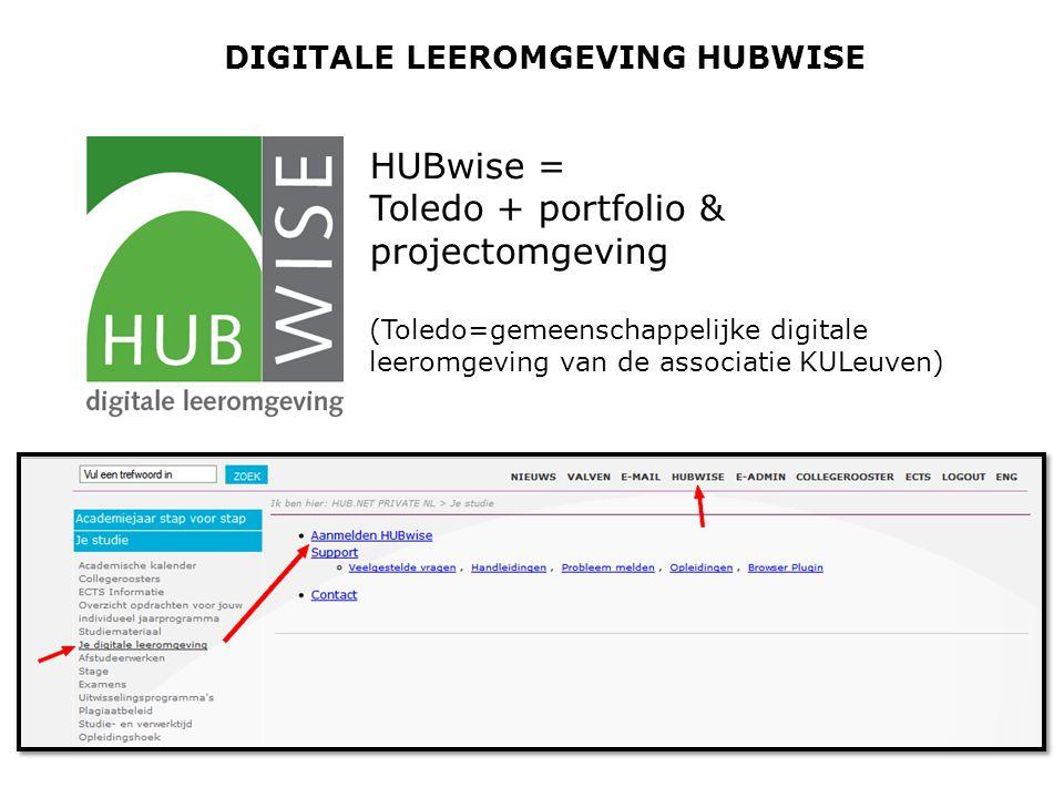 DIGITALE LEEROMGEVING HUBWISE HUBwise = Toledo + portfolio & projectomgeving (Toledo=gemeenschappelijke digitale leeromgeving van de associatie KULeuven)