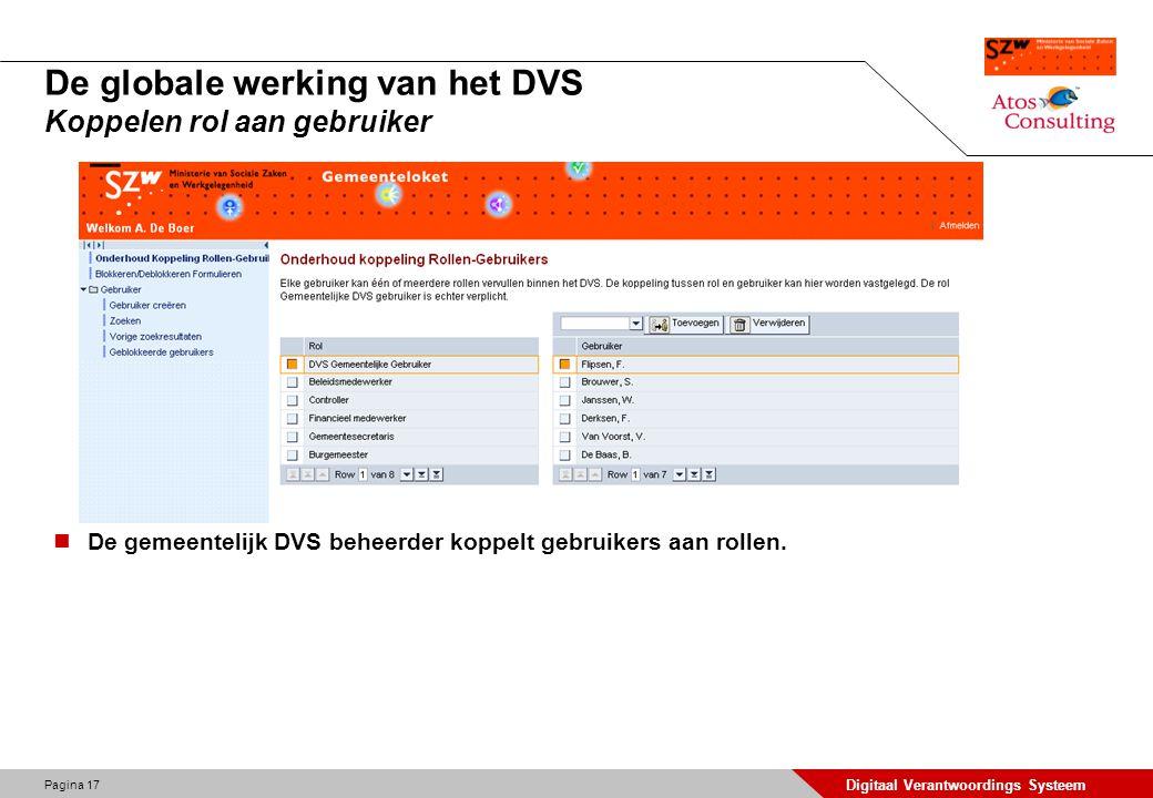 Pagina 17 Digitaal Verantwoordings Systeem De globale werking van het DVS Koppelen rol aan gebruiker De gemeentelijk DVS beheerder koppelt gebruikers
