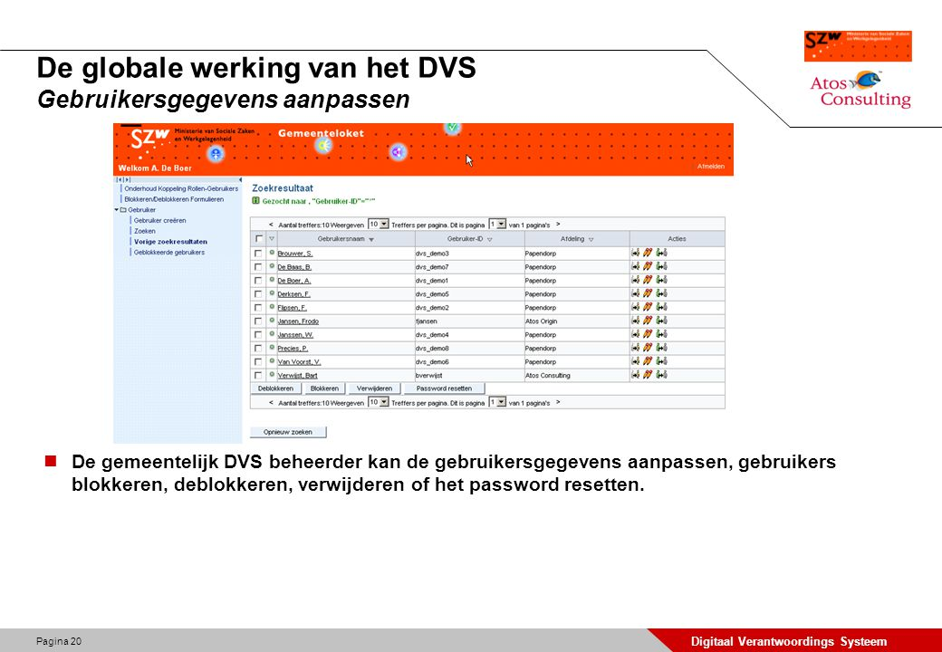 Pagina 20 Digitaal Verantwoordings Systeem De globale werking van het DVS Gebruikersgegevens aanpassen De gemeentelijk DVS beheerder kan de gebruikers