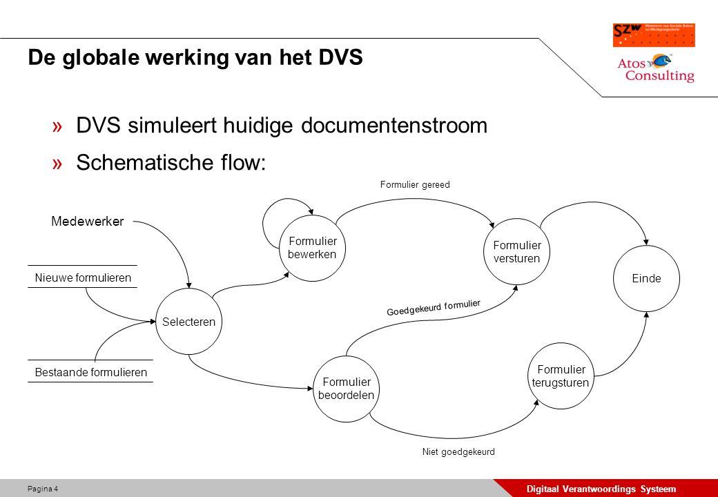 Pagina 4 Digitaal Verantwoordings Systeem De globale werking van het DVS »DVS simuleert huidige documentenstroom »Schematische flow: Selecteren Formul