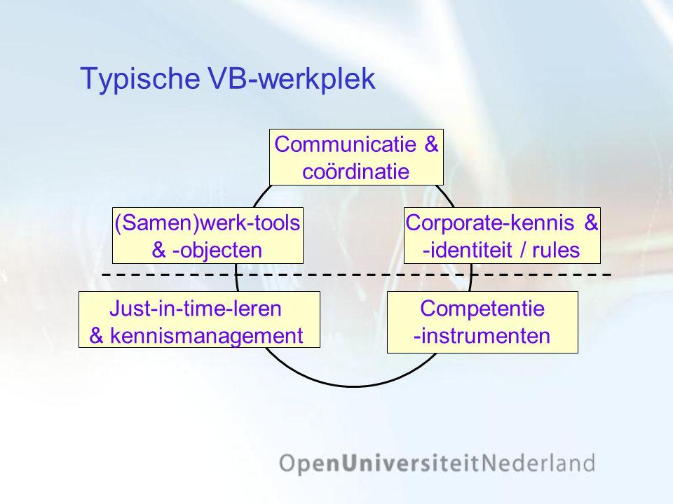 Typische VB-werkplek Communicatie & coördinatie (Samen)werk-tools & -objecten Corporate-kennis & -identiteit / rules Just-in-time-leren & kennismanage