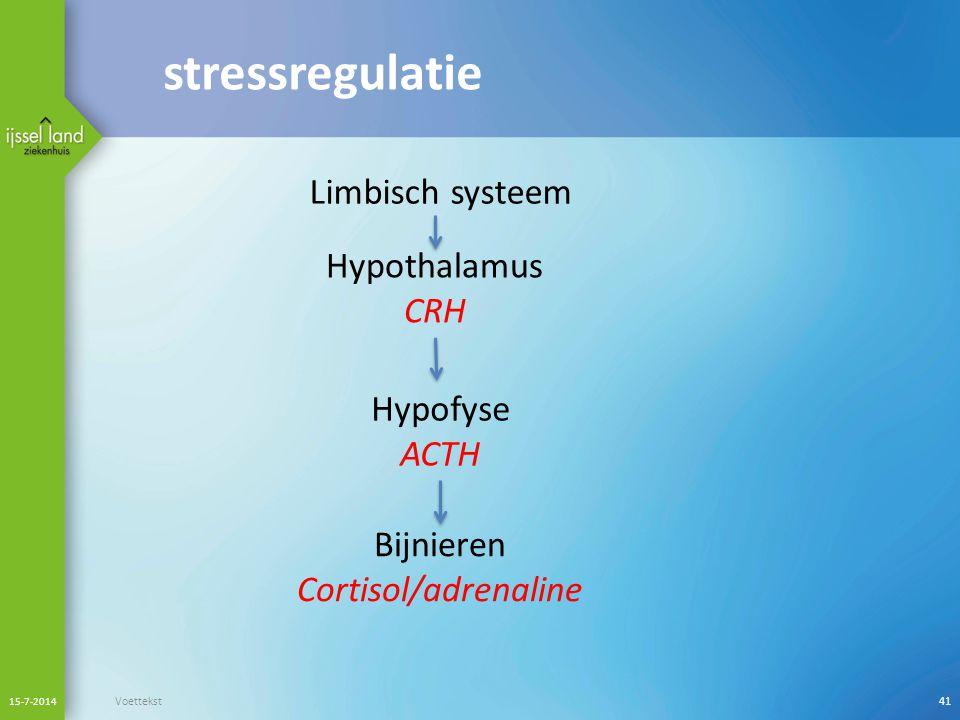 Limbisch systeem 15-7-2014 Voettekst41 stressregulatie Hypothalamus CRH Hypofyse ACTH Bijnieren Cortisol/adrenaline
