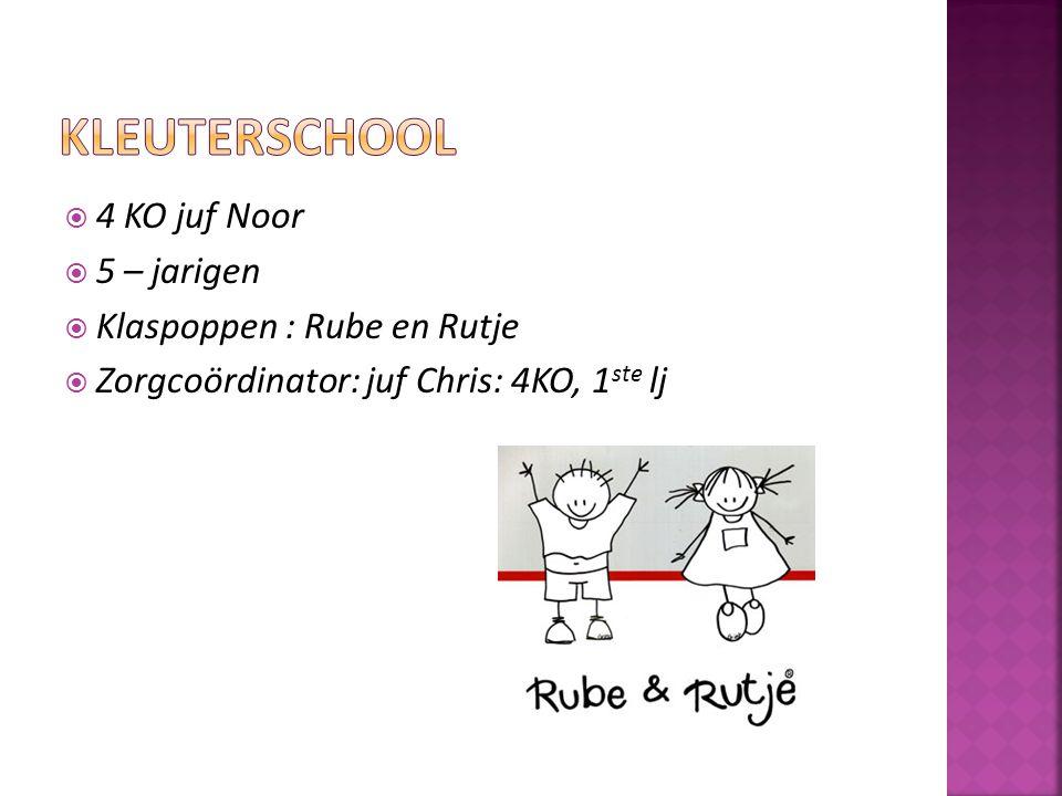 4 KO juf Noor  5 – jarigen  Klaspoppen : Rube en Rutje  Zorgcoördinator: juf Chris: 4KO, 1 ste lj