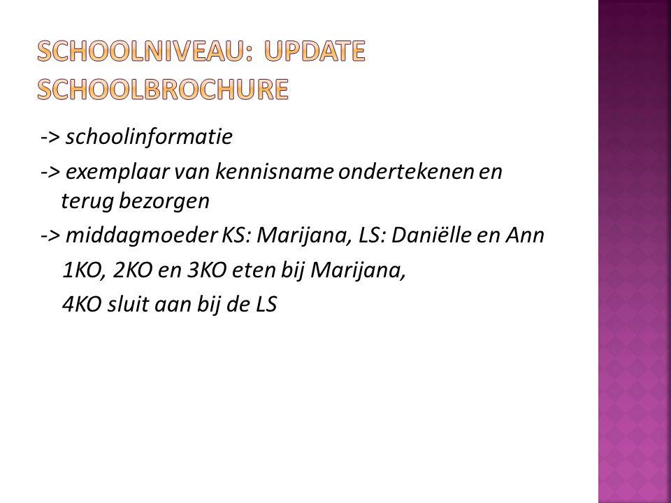 -> schoolinformatie -> exemplaar van kennisname ondertekenen en terug bezorgen -> middagmoeder KS: Marijana, LS: Daniëlle en Ann 1KO, 2KO en 3KO eten