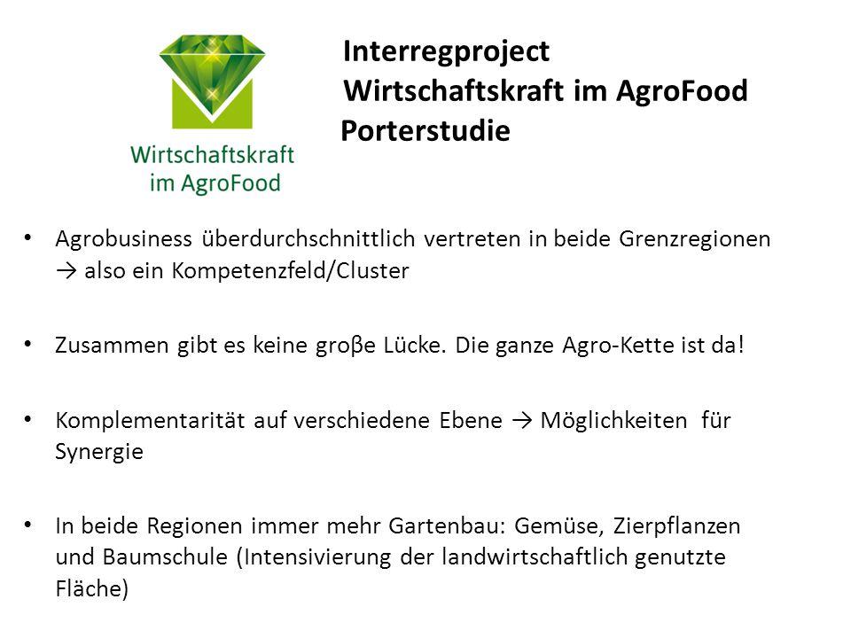 Interregproject Wirtschaftskraft im AgroFood Porterstudie Agrobusiness überdurchschnittlich vertreten in beide Grenzregionen → also ein Kompetenzfeld/Cluster Zusammen gibt es keine groβe Lücke.
