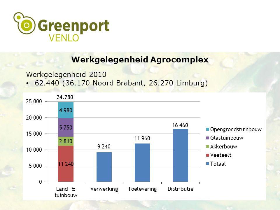 Interregproject Region ohne Grenzen Blijvend profiteren spin-off Floriade Verbinden van 2 regio's Hoe: Initieren twee projecten