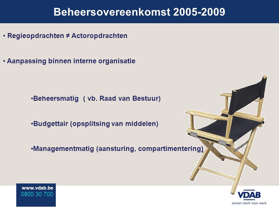 www.vdab.be 0800 30 700 Beheersovereenkomst 2005-2009 www.vdab.be 0800 30 700 Regieopdrachten ≠ Actoropdrachten Aanpassing binnen interne organisatie Beheersmatig ( vb.