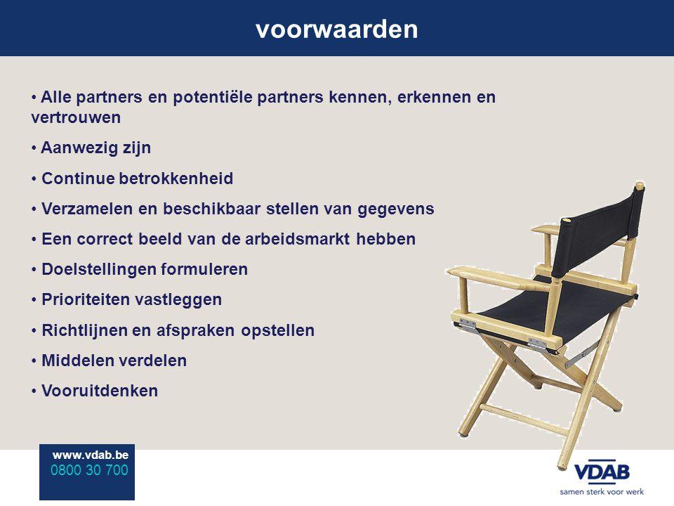 www.vdab.be 0800 30 700 www.vdab.be 0800 30 700 voorwaarden Alle partners en potentiële partners kennen, erkennen en vertrouwen Aanwezig zijn Continue