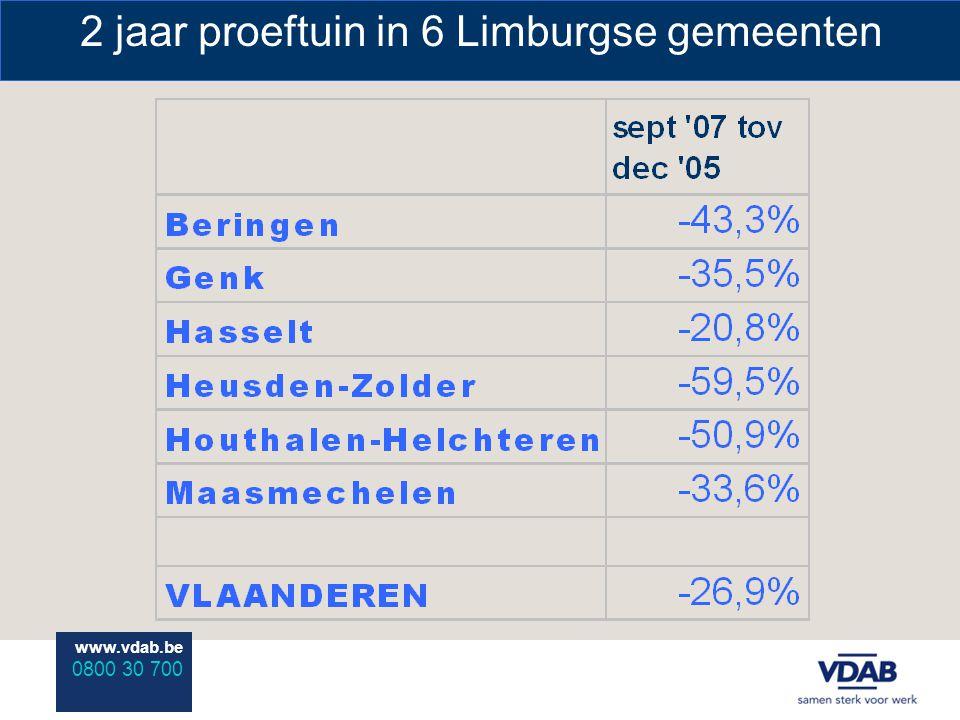 www.vdab.be 0800 30 700 2 jaar proeftuin in 6 Limburgse gemeenten