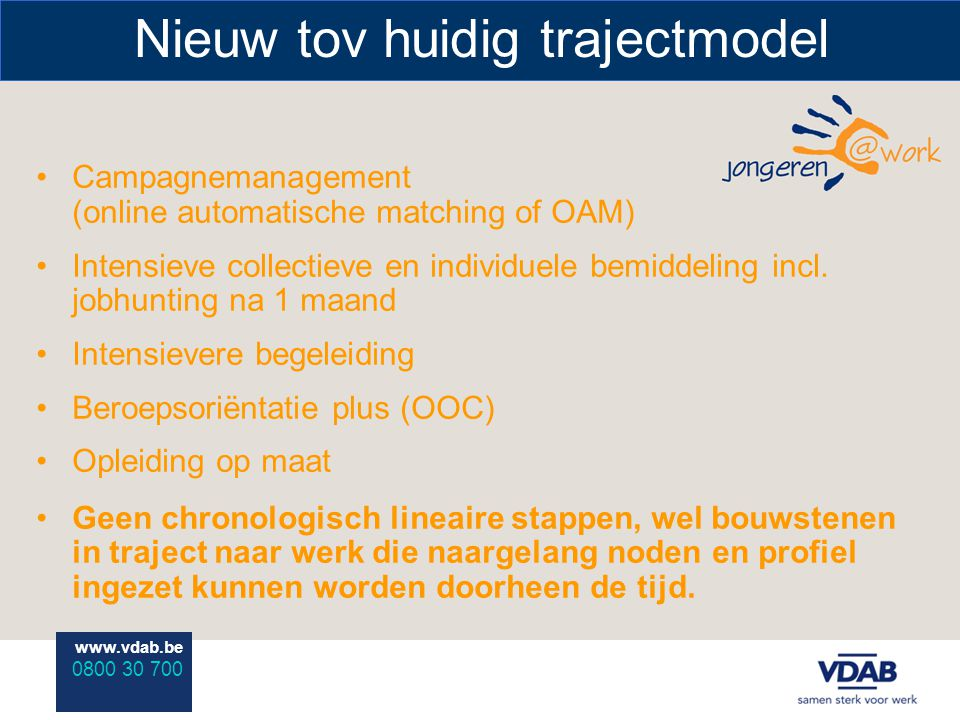 www.vdab.be 0800 30 700 Nieuw tov huidig trajectmodel Campagnemanagement (online automatische matching of OAM) Intensieve collectieve en individuele bemiddeling incl.
