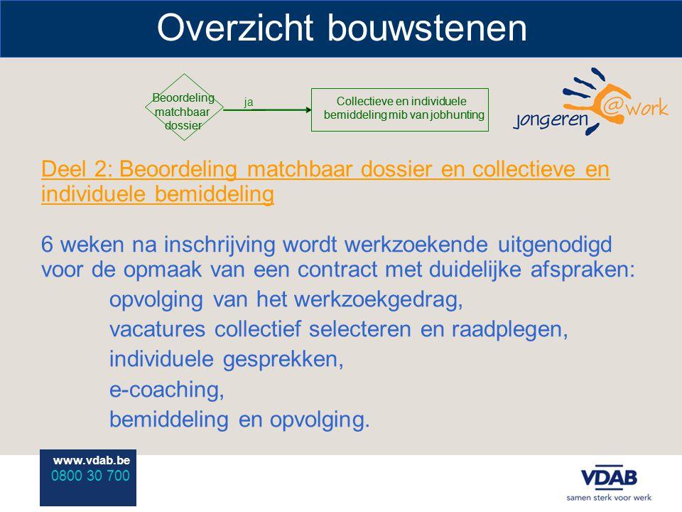www.vdab.be 0800 30 700 Overzicht bouwstenen Deel 2: Beoordeling matchbaar dossier en collectieve en individuele bemiddeling 6 weken na inschrijving w