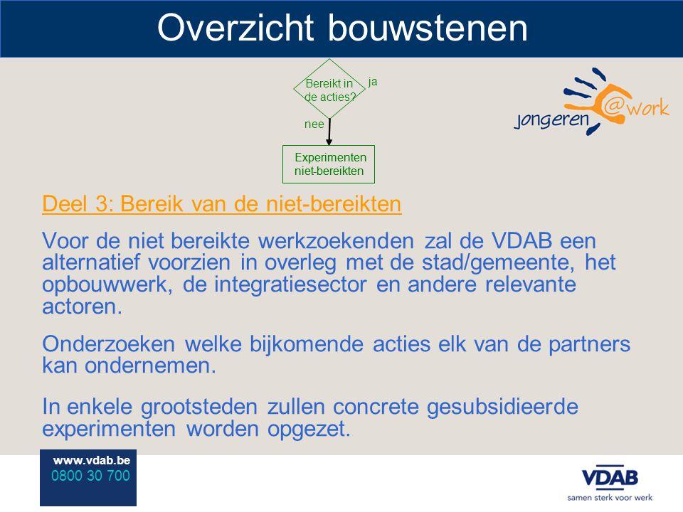www.vdab.be 0800 30 700 Overzicht bouwstenen Deel 3: Bereik van de niet-bereikten Voor de niet bereikte werkzoekenden zal de VDAB een alternatief voorzien in overleg met de stad/gemeente, het opbouwwerk, de integratiesector en andere relevante actoren.