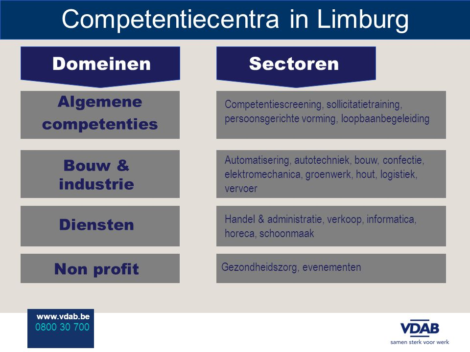 www.vdab.be 0800 30 700 Competentiecentra in Limburg DomeinenSectoren Algemene competenties Competentiescreening, sollicitatietraining, persoonsgerich
