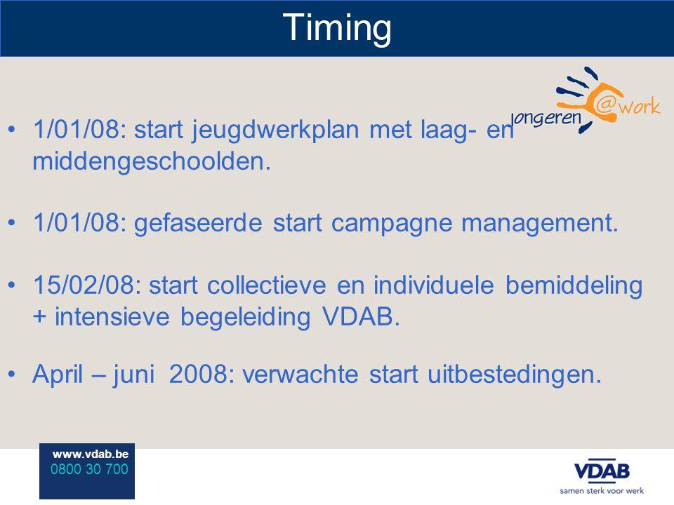 www.vdab.be 0800 30 700 Timing 1/01/08: start jeugdwerkplan met laag- en middengeschoolden.