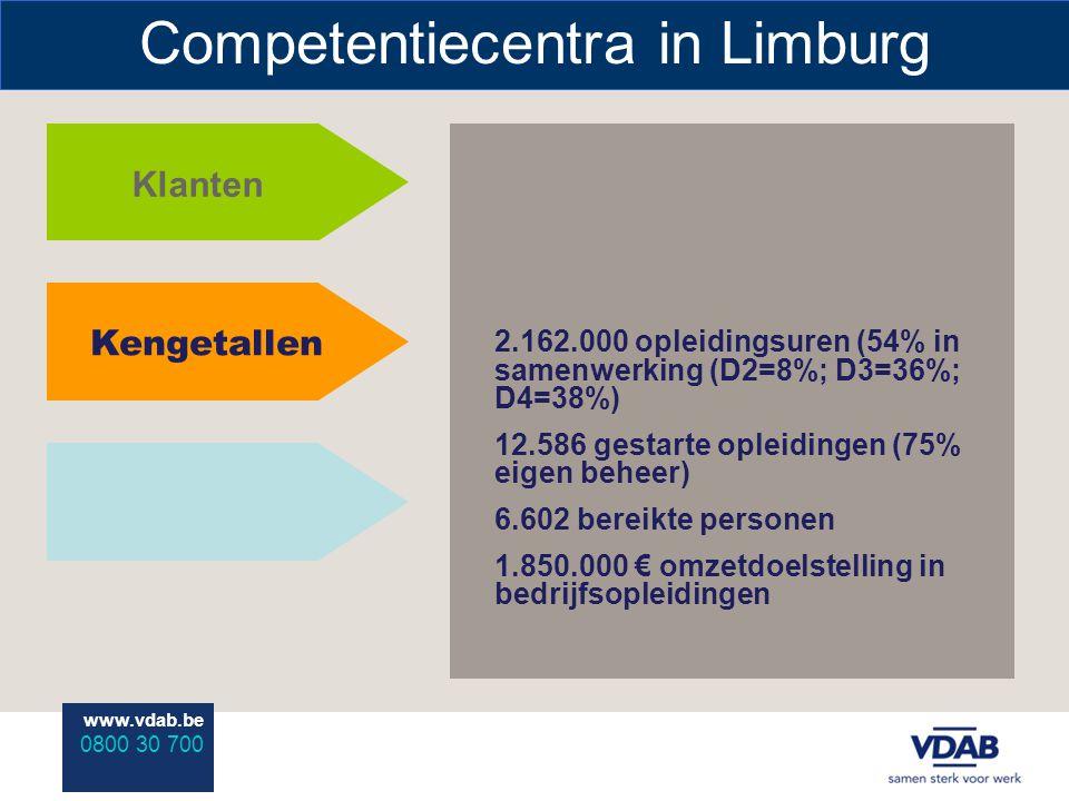 www.vdab.be 0800 30 700 Competentiecentra in Limburg Klanten 2.162.000 opleidingsuren (54% in samenwerking (D2=8%; D3=36%; D4=38%) 12.586 gestarte opleidingen (75% eigen beheer) 6.602 bereikte personen 1.850.000 € omzetdoelstelling in bedrijfsopleidingen Kengetallen