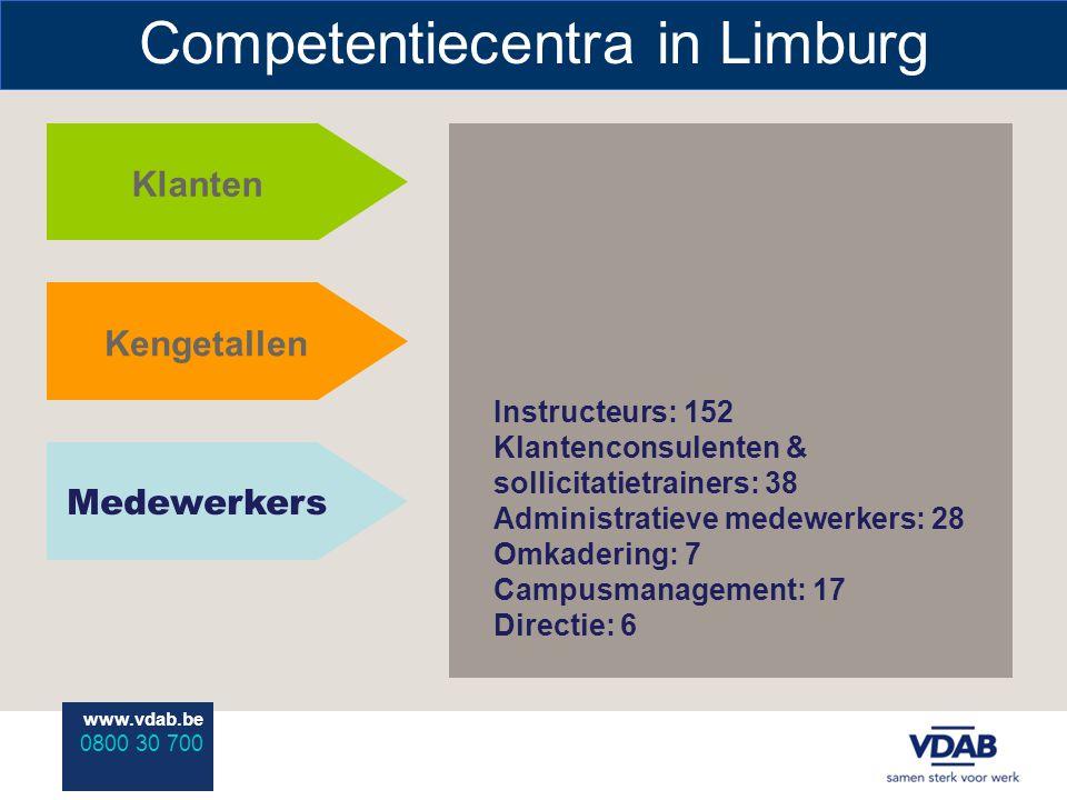 www.vdab.be 0800 30 700 Competentiecentra in Limburg Klanten Instructeurs: 152 Klantenconsulenten & sollicitatietrainers: 38 Administratieve medewerkers: 28 Omkadering: 7 Campusmanagement: 17 Directie: 6 Kengetallen Medewerkers