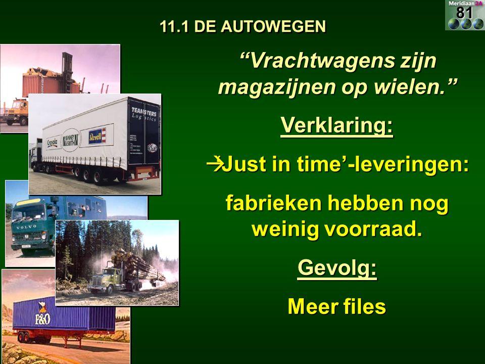 """11.1 DE AUTOWEGEN """"Vrachtwagens zijn magazijnen op wielen."""" Verklaring:  'Just in time'-leveringen: fabrieken hebben nog weinig voorraad. Gevolg: Mee"""