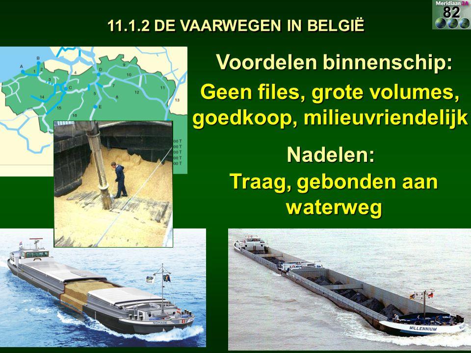 11.1.2 DE VAARWEGEN IN BELGIË Voordelen binnenschip: Geen files, grote volumes, goedkoop, milieuvriendelijk Nadelen: Traag, gebonden aan waterweg 82