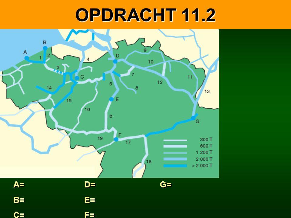 A= B= C= A= B= C= D= E= F= D= E= F= G= OPDRACHT11.2 OPDRACHT 11.2