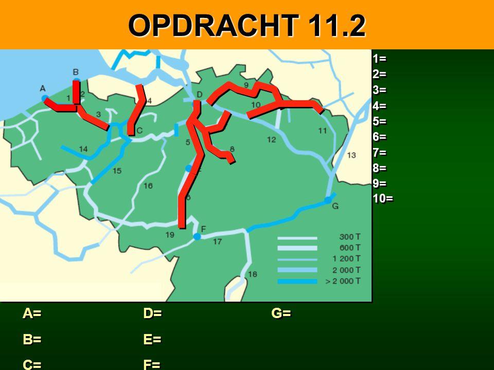 1= 2= 3= 4= 5= 6= 7= 8= 9= 10= OPDRACHT11.2 OPDRACHT 11.2 A= B= C= A= B= C= D= E= F= D= E= F= G=
