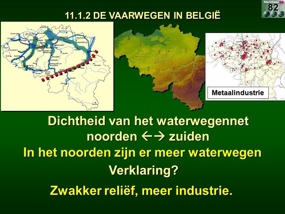 11.1.2 DE VAARWEGEN IN BELGIË Metaalindustrie Dichtheid van het waterwegennet noorden  zuiden In het noorden zijn er meer waterwegen Zwakker reliëf,