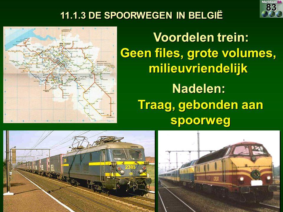 Voordelen trein: Geen files, grote volumes, milieuvriendelijk Nadelen: Traag, gebonden aan spoorweg 83