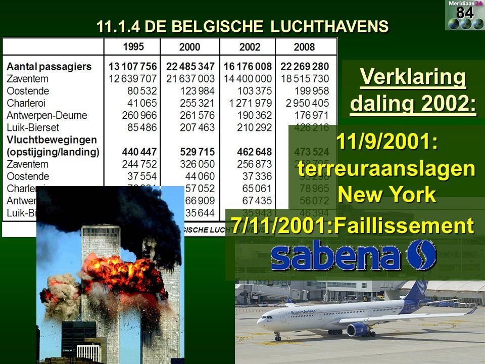 Verklaring daling 2002: 7/11/2001:Faillissement 11/9/2001: terreuraanslagen New York 11.1.4 DE BELGISCHE LUCHTHAVENS 84