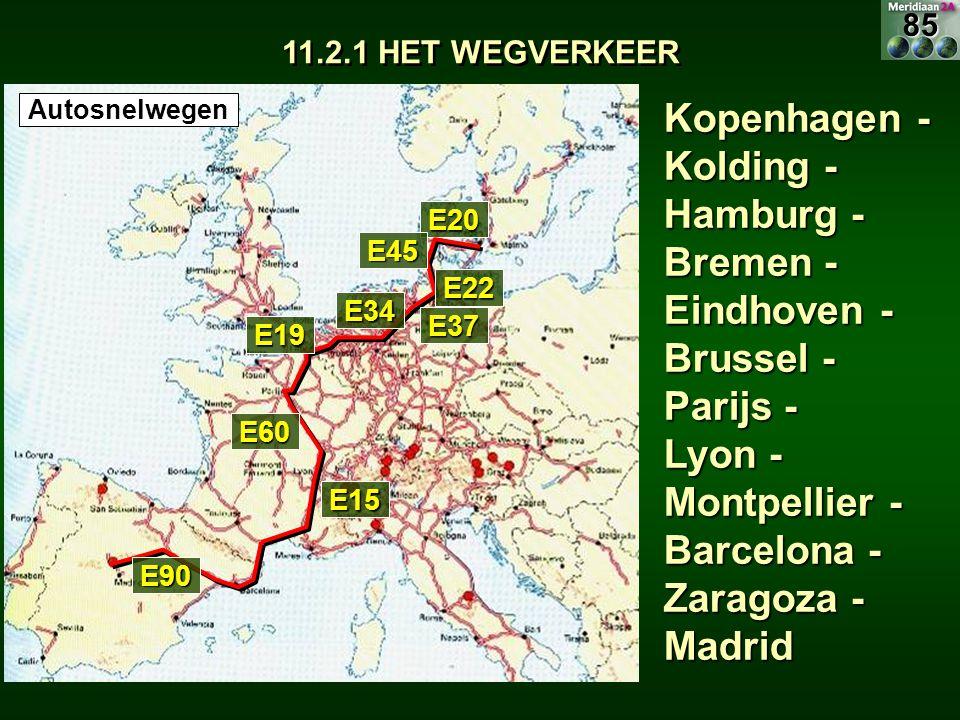 11.2.1 HET WEGVERKEER E20 Autosnelwegen Kopenhagen - Kolding - Hamburg - Bremen - Eindhoven - Brussel - Parijs - Lyon - Montpellier - Barcelona - Zara