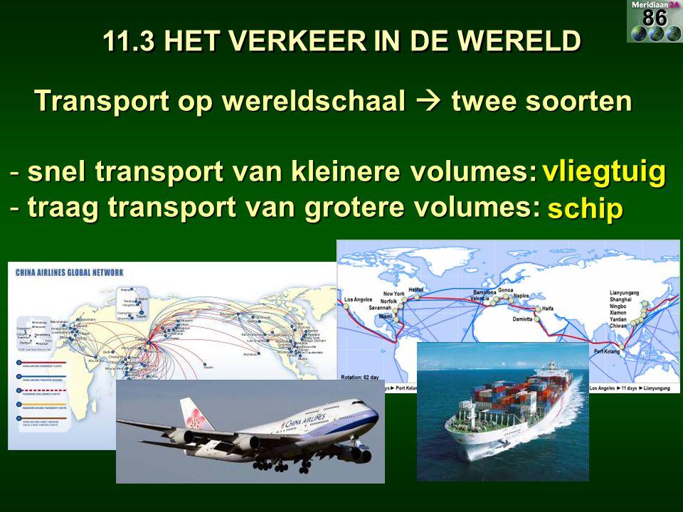Transport op wereldschaal  twee soorten - snel transport van kleinere volumes: - traag transport van grotere volumes: vliegtuig schip86