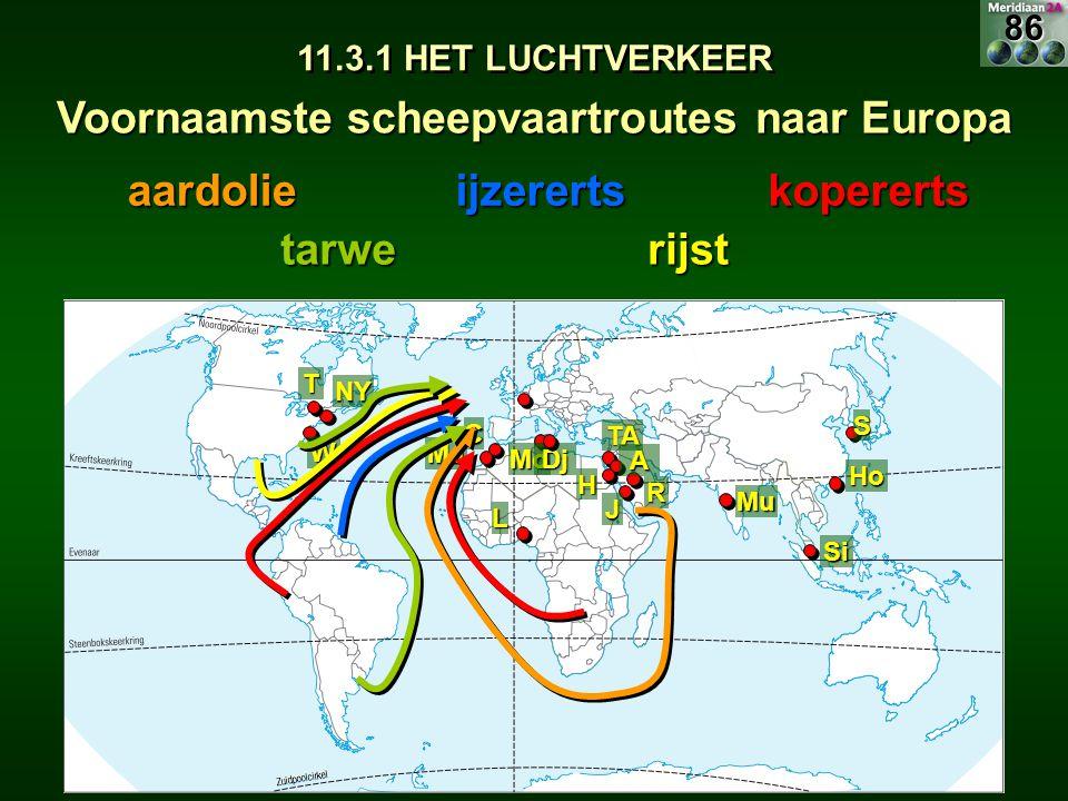 11.3.1 HET LUCHTVERKEER NY TA C MoDj H Ma T Mu W S R L J Si A Ho Voornaamste scheepvaartroutes naar Europa aardolieijzerertskopererts tarwerijst86