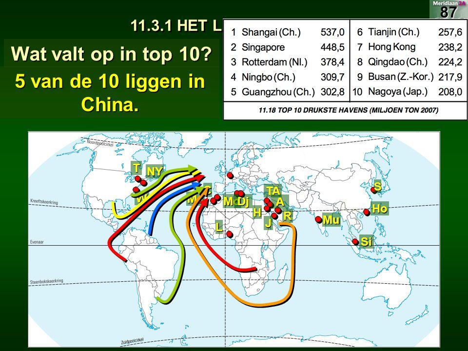 11.3.1 HET LUCHTVERKEER NY TA C MoDj H Ma T Mu W S R L J Si A Ho Wat valt op in top 10? 5 van de 10 liggen in China. 87