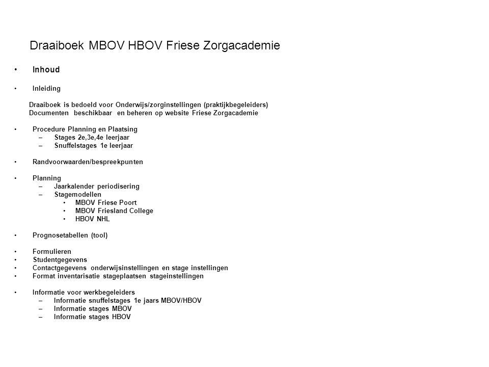 Draaiboek MBOV HBOV Friese Zorgacademie Inhoud Inleiding Draaiboek is bedoeld voor Onderwijs/zorginstellingen (praktijkbegeleiders) Documenten beschik