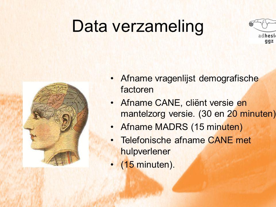 Data verzameling Afname vragenlijst demografische factoren Afname CANE, cliënt versie en mantelzorg versie. (30 en 20 minuten) Afname MADRS (15 minute