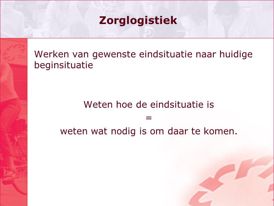 Zorglogistiek Werken van gewenste eindsituatie naar huidige beginsituatie Weten hoe de eindsituatie is = weten wat nodig is om daar te komen.