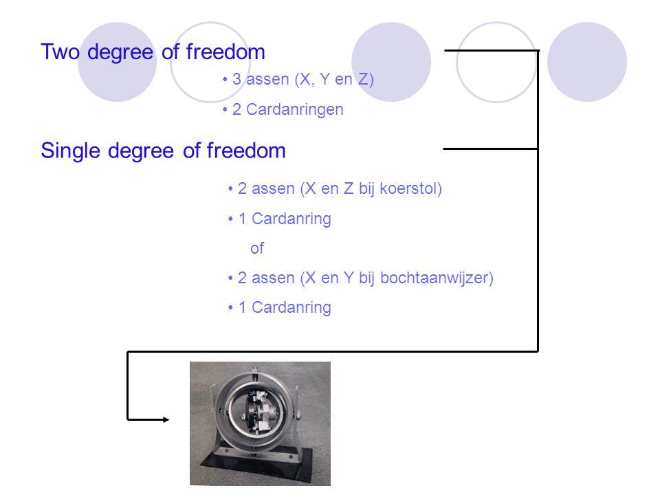 Two degree of freedom Single degree of freedom 3 assen (X, Y en Z) 2 Cardanringen 2 assen (X en Z bij koerstol) 1 Cardanring of 2 assen (X en Y bij bo