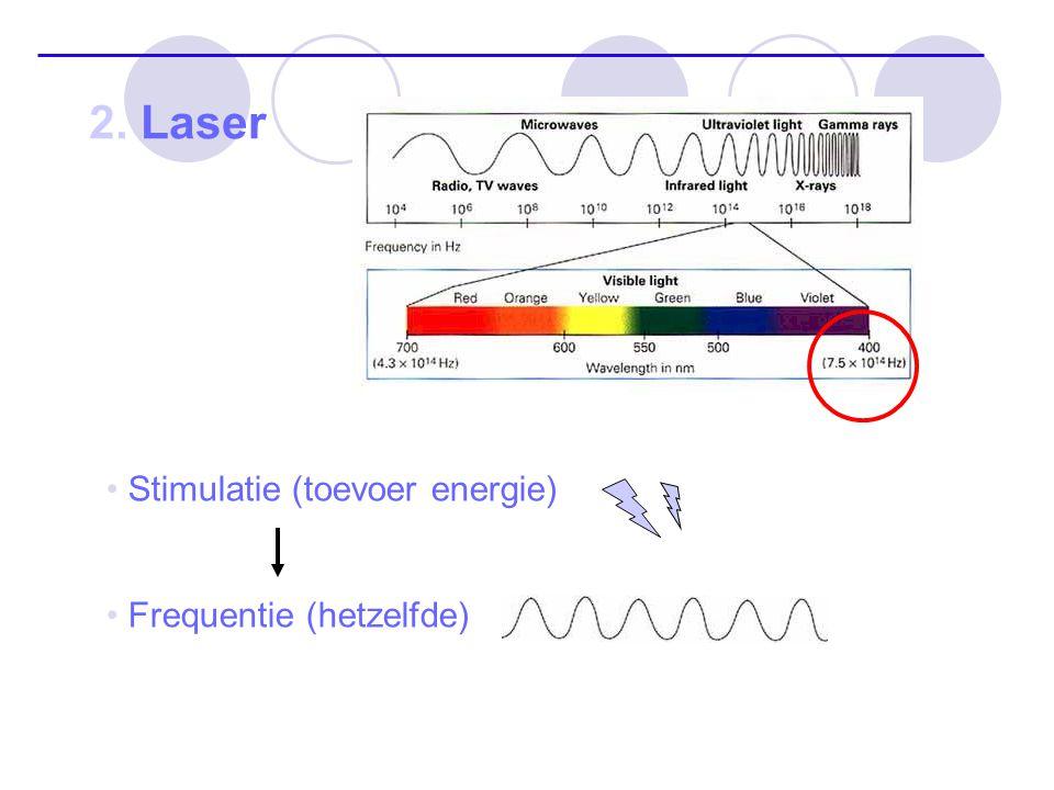 2. Laser Stimulatie (toevoer energie) Frequentie (hetzelfde)