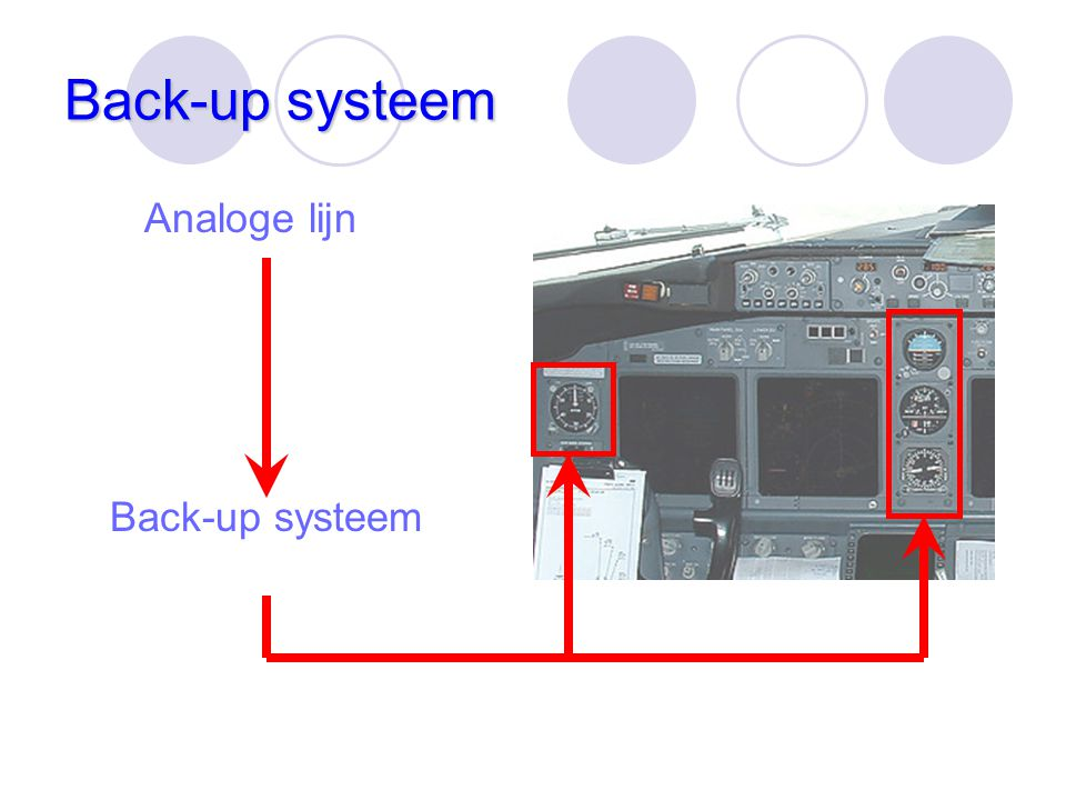 Back-up systeem Analoge lijn Back-up systeem