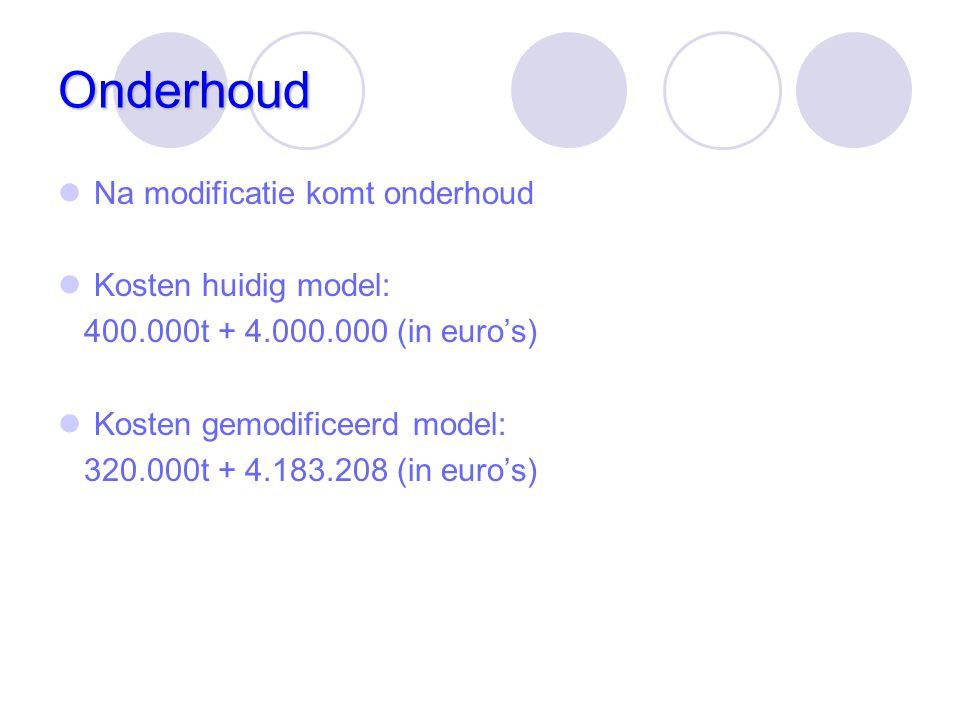 Onderhoud Na modificatie komt onderhoud Kosten huidig model: 400.000t + 4.000.000 (in euro's) Kosten gemodificeerd model: 320.000t + 4.183.208 (in eur