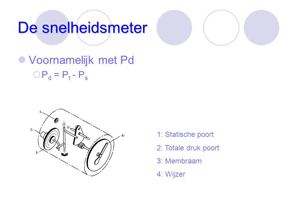 Wet van Bernoulli Ps + ½ · ρ · v2 = constant De meting Continuïteitswet v1 · A1 = v2 · A2 A= Oppervlakte (m²) D= Diameter (m)