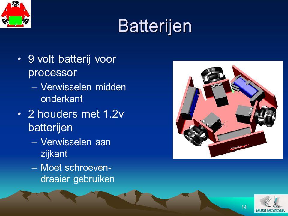 14 Batterijen 9 volt batterij voor processor –Verwisselen midden onderkant 2 houders met 1.2v batterijen –Verwisselen aan zijkant –Moet schroeven- dra