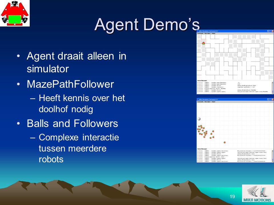 19 Agent Demo's Agent draait alleen in simulator MazePathFollower –Heeft kennis over het doolhof nodig Balls and Followers –Complexe interactie tussen